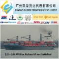 shipping/transport/cargo/freight/logistics to PORT SAID from China Guangzhou Shenzhen Ningbo Shanghai Qingdao Tianjin